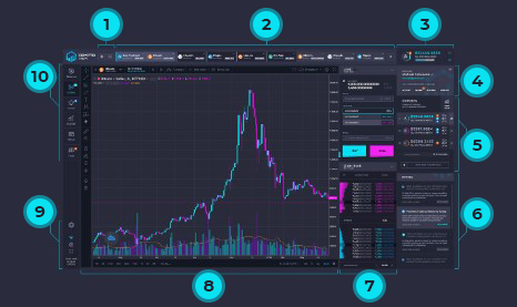 CryptoView cryptocurrency trading interface