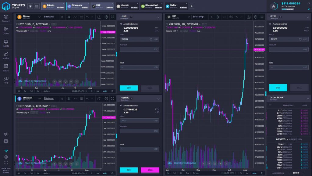 CryptoView multi-charting and crypto trading