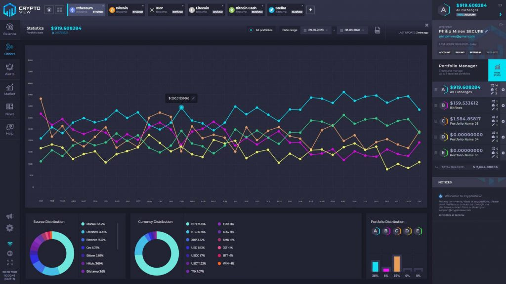 CryptoView portfolio statistics and analytics